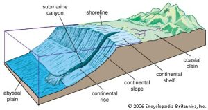 Continental shelf. Encyclopedia Britannica