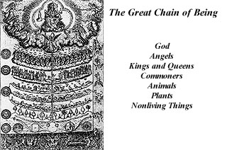 Great Chain of Being Didacus Valades, Rhetorica Christiana, 1579